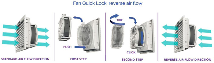 rever air flow - ATV fans